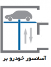 Car Lift_small
