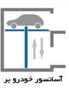 Car Lift_small