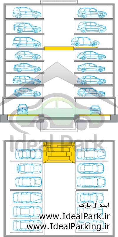 پارکینگ مکانیزه طبقاتی
